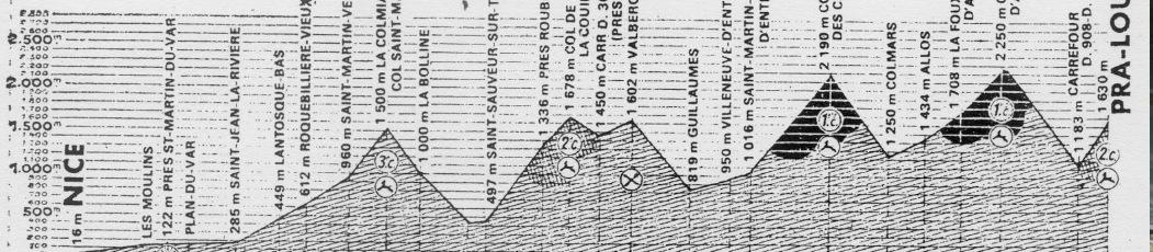 Vía París. Etapa 17: Digne-les-Bains - Pra Loup